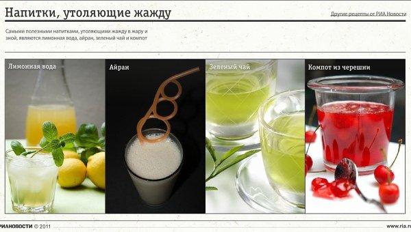 Рецепты вкусных полезных напитков