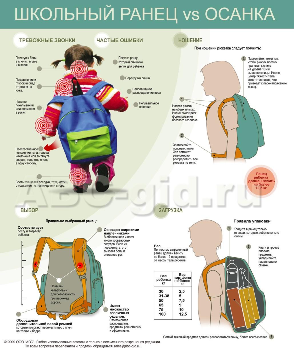 Как правильно подобрать рюкзак рюкзак site izhevsk.ru/forummessage/135