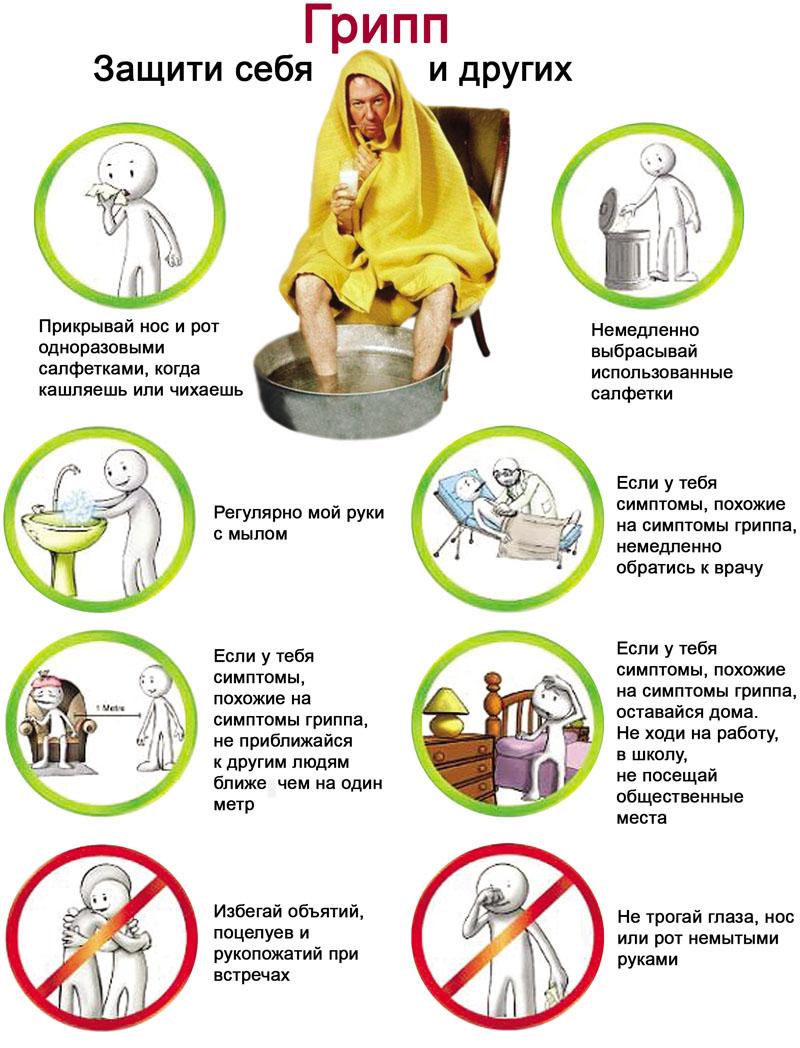 средства для профилактики паразитов у человека